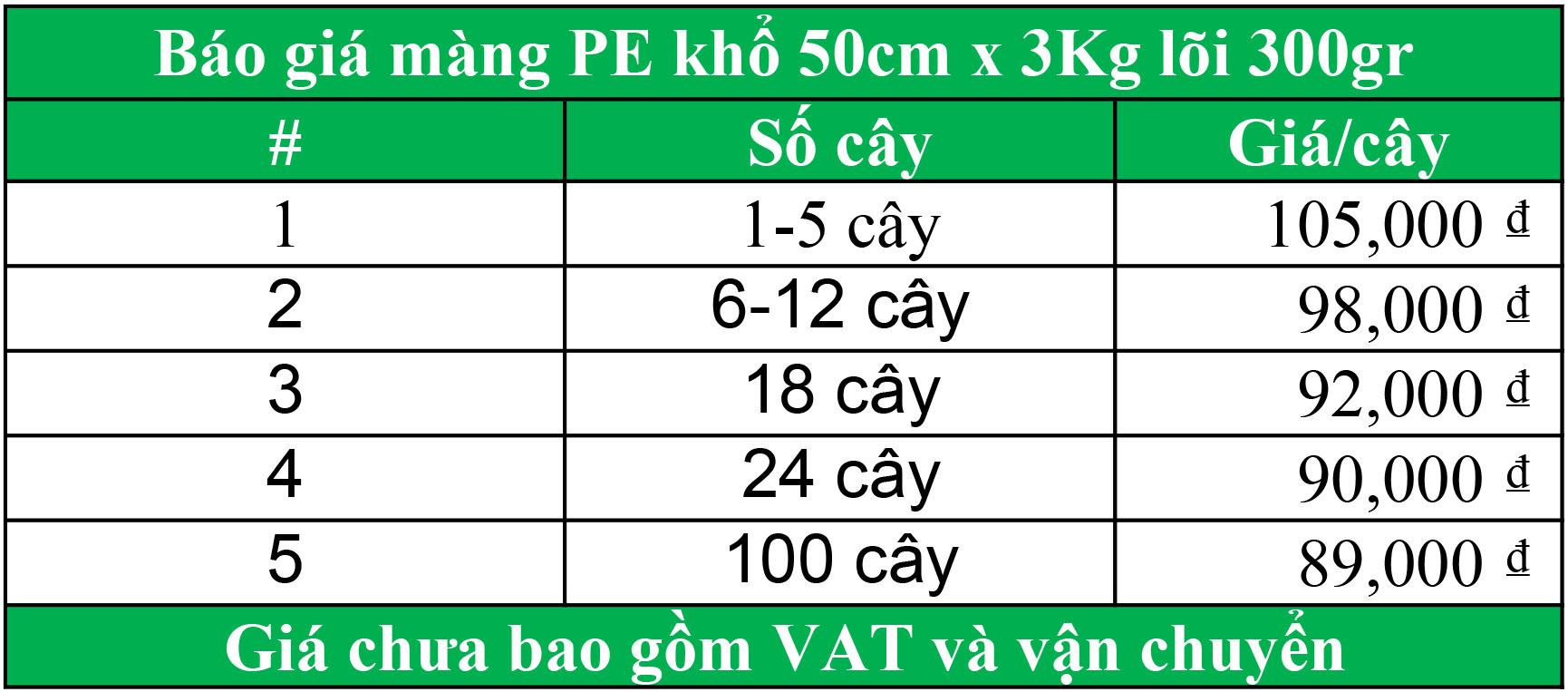 Giá màng PE khổ 50cm x 3kg lõi 300gr