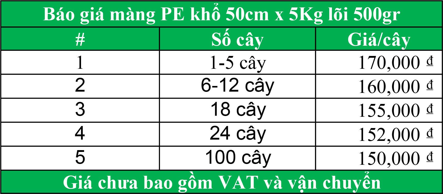 Giá màng PE khổ 50cm x 5kg lõi 300gr
